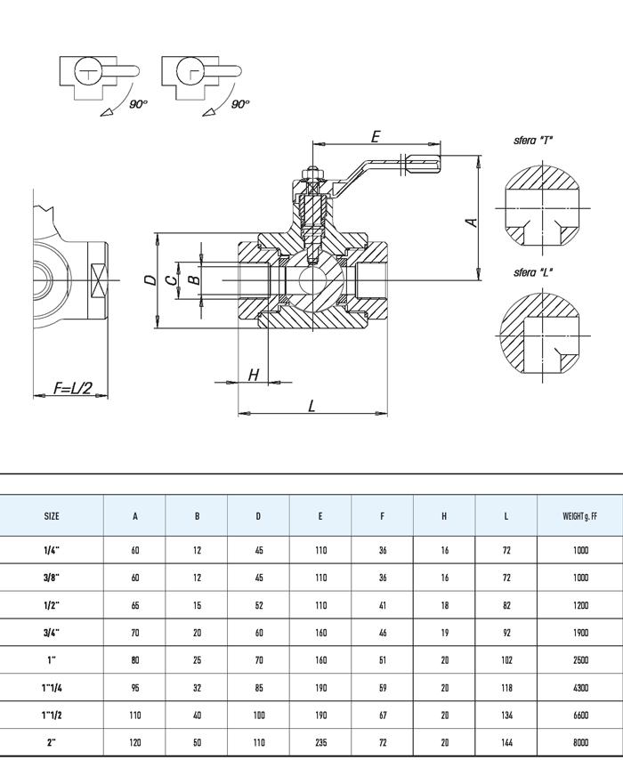 Specifiche tecniche TRISTAR