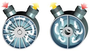 Disegno - Pompe autoadescanti ad anello liquido